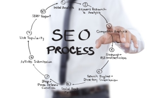 photodune-1966074-businessman-pushing-seo-process-xs